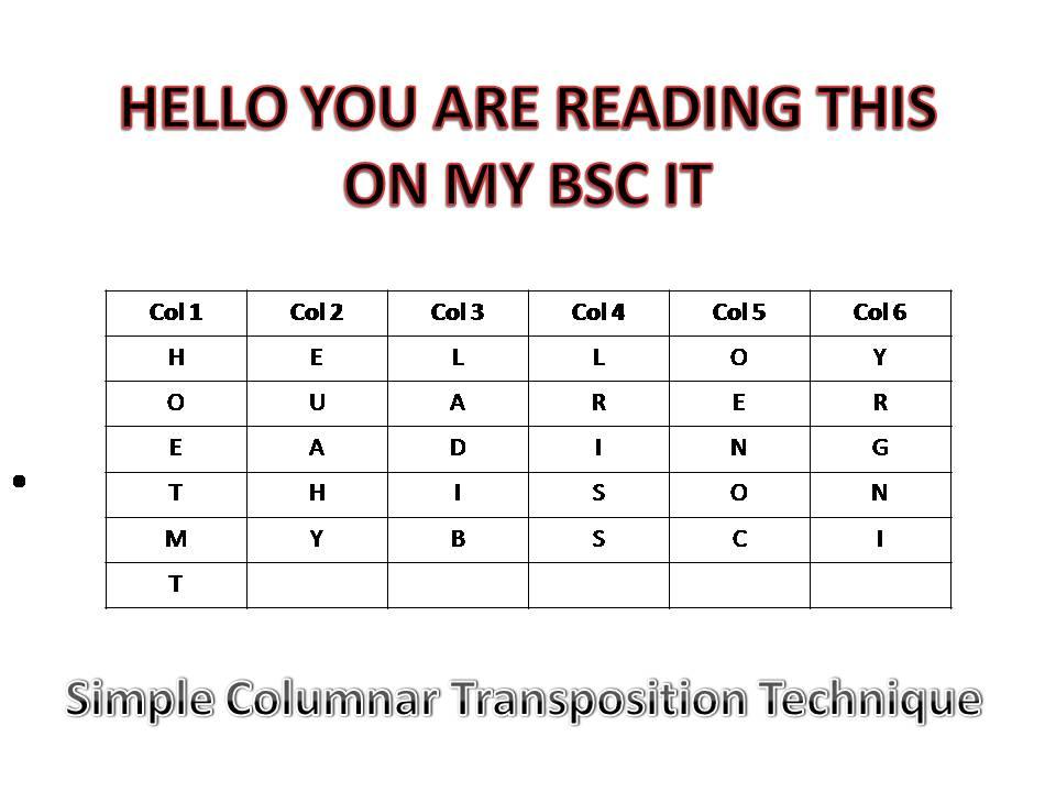 Simple columnar- transposition technique – MyBSCIT com